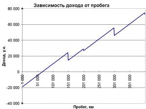ekonom_taxi_itogovo